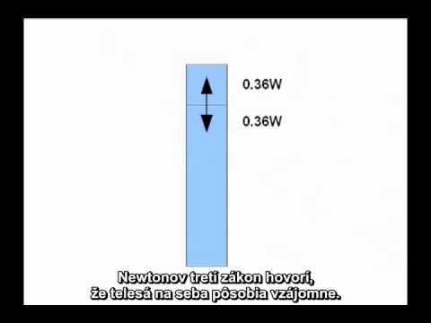 North Tower Acceleration by David Chandler – slovenské titulky